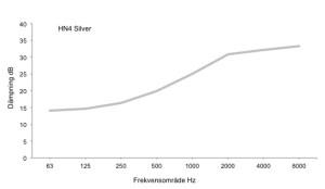 Diagram_HN4_silver
